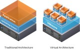 Server Virtualisation Devon